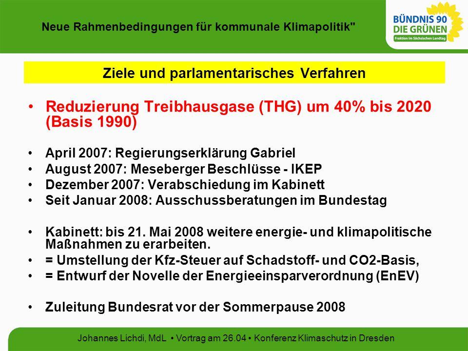 Neue Rahmenbedingungen für kommunale Klimapolitik Johannes Lichdi, MdL Vortrag am 26.04 Konferenz Klimaschutz in Dresden Ziele und parlamentarisches Verfahren Reduzierung Treibhausgase (THG) um 40% bis 2020 (Basis 1990) April 2007: Regierungserklärung Gabriel August 2007: Meseberger Beschlüsse - IKEP Dezember 2007: Verabschiedung im Kabinett Seit Januar 2008: Ausschussberatungen im Bundestag Kabinett: bis 21.