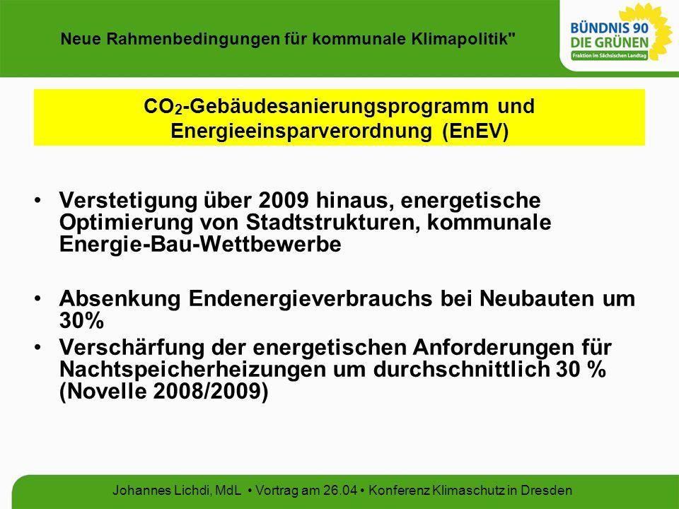 Neue Rahmenbedingungen für kommunale Klimapolitik Johannes Lichdi, MdL Vortrag am 26.04 Konferenz Klimaschutz in Dresden Kritik CO 2 -Gebäudesanierungsprogramm zwar aufgestockt, aber erheblicher Rückgang des Kreditvolumens.