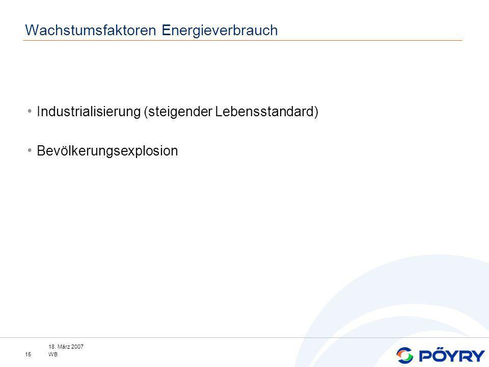 18. März 2007 WB15 Wachstumsfaktoren Energieverbrauch Industrialisierung (steigender Lebensstandard) Bevölkerungsexplosion
