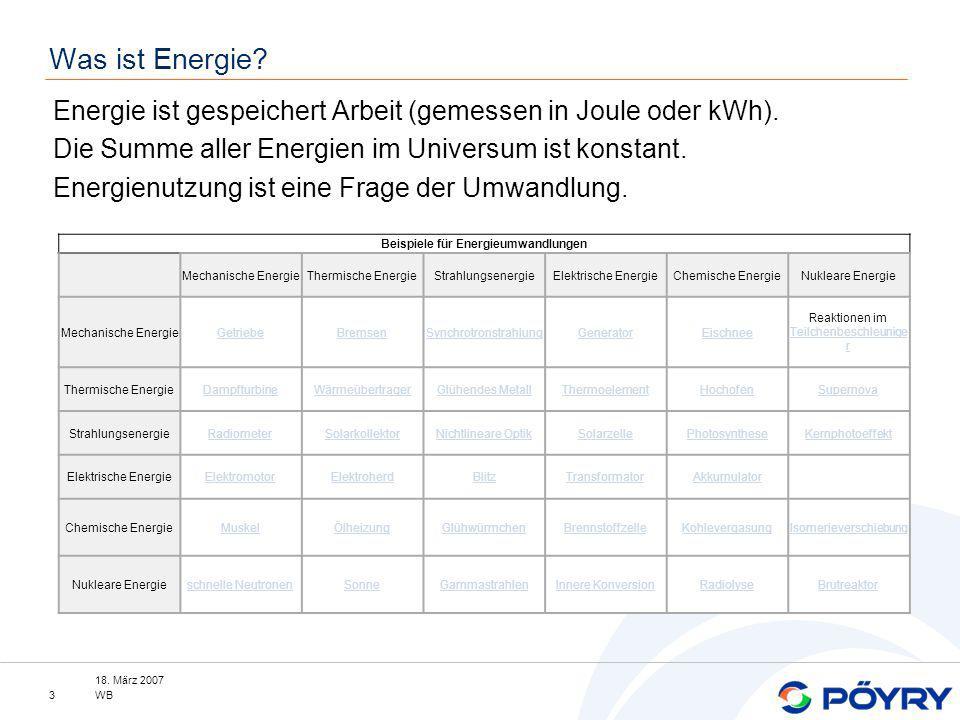 18. März 2007 WB3 Was ist Energie? Beispiele für Energieumwandlungen Mechanische EnergieThermische EnergieStrahlungsenergieElektrische EnergieChemisch