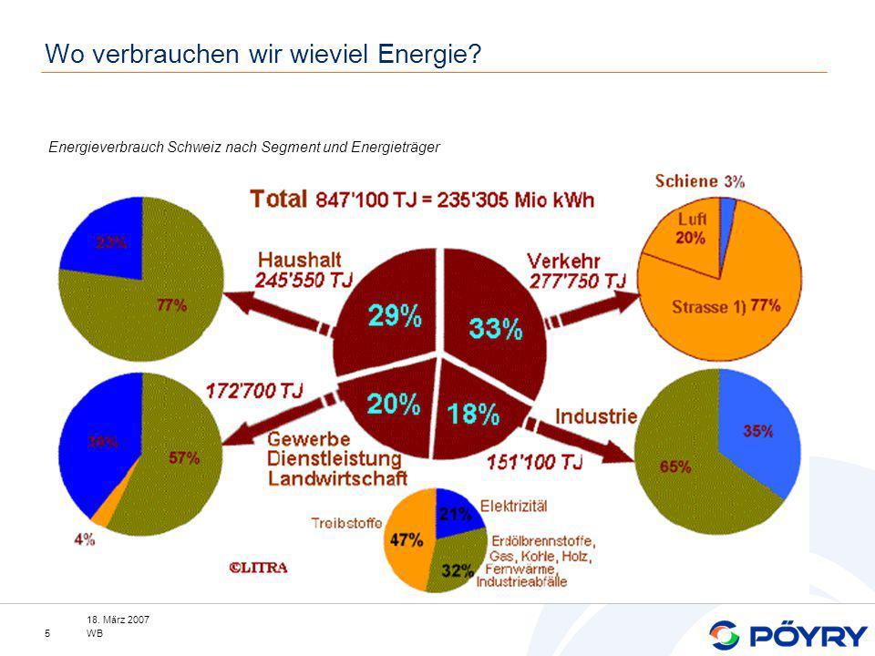 Energieverbrauch Schweiz nach Segment und Energieträger 18. März 2007 WB5 Wo verbrauchen wir wieviel Energie?