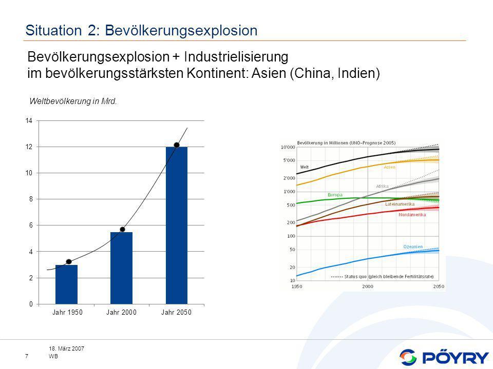18. März 2007 WB7 Situation 2: Bevölkerungsexplosion Bevölkerungsexplosion + Industrielisierung im bevölkerungsstärksten Kontinent: Asien (China, Indi