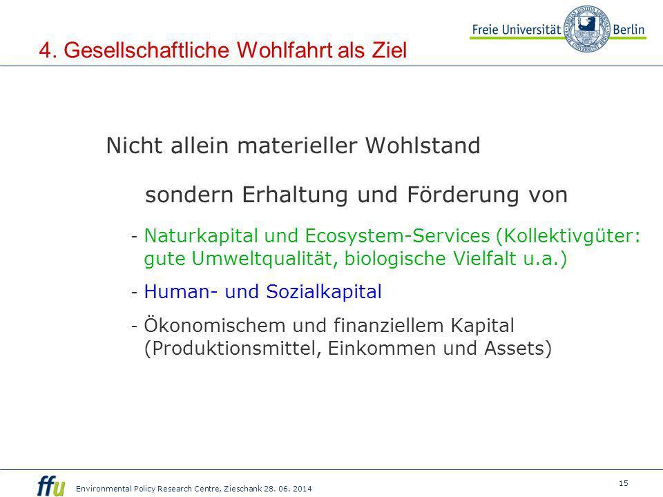 15 Environmental Policy Research Centre, Zieschank 28. 06. 2014 4. Gesellschaftliche Wohlfahrt als Ziel Nicht allein materieller Wohlstand sondern Erh