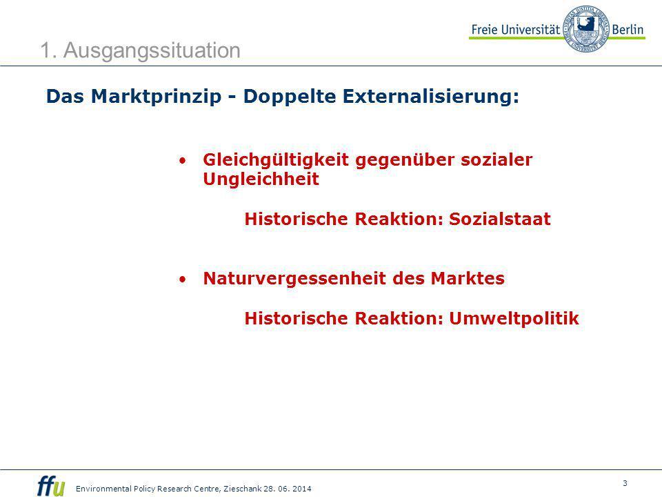 3 Environmental Policy Research Centre, Zieschank 28. 06. 2014 1. Ausgangssituation Das Marktprinzip - Doppelte Externalisierung: Gleichgültigkeit geg