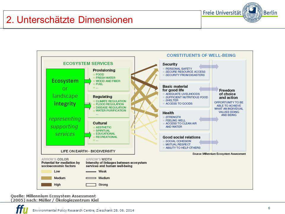 6 Environmental Policy Research Centre, Zieschank 28. 06. 2014 Ecosystem or landscape integrity representing supporting services 2. Unterschätzte Dime
