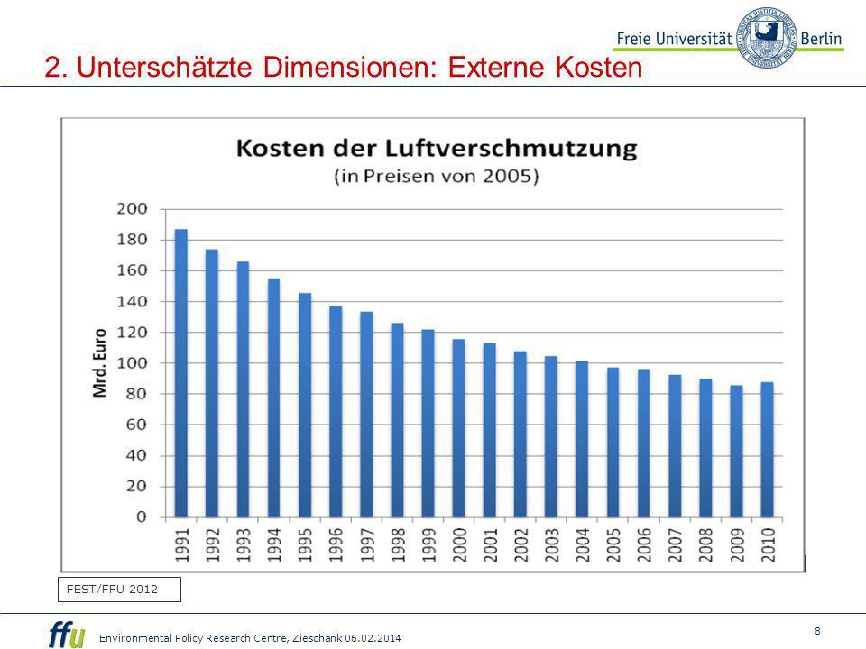 8 Environmental Policy Research Centre, Zieschank 06.02.2014 2. Unterschätzte Dimensionen: Externe Kosten FEST/FFU 2012