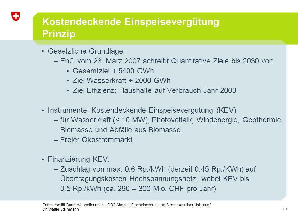 13 Energiepolitik Bund: Wie weiter mit der CO2-Abgabe, Einspeisevergütung, Strommarktliberalisierung? Dr. Walter Steinmann Kostendeckende Einspeisever