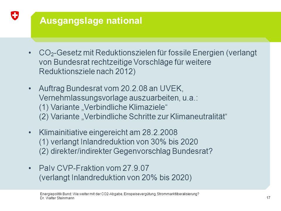 17 Energiepolitik Bund: Wie weiter mit der CO2-Abgabe, Einspeisevergütung, Strommarktliberalisierung? Dr. Walter Steinmann Ausgangslage national CO 2