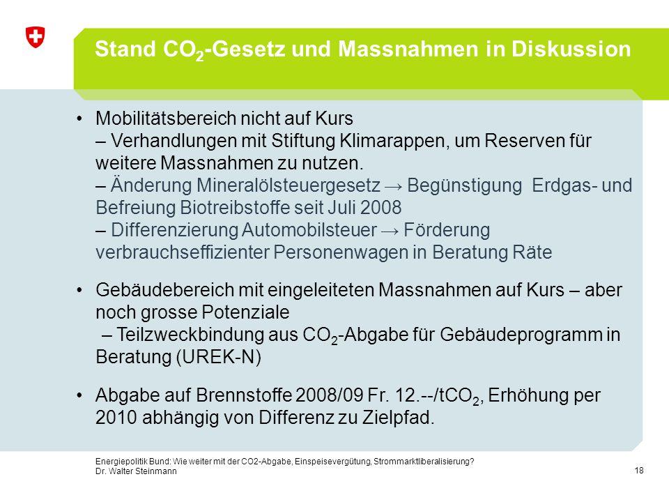18 Energiepolitik Bund: Wie weiter mit der CO2-Abgabe, Einspeisevergütung, Strommarktliberalisierung? Dr. Walter Steinmann Stand CO 2 -Gesetz und Mass