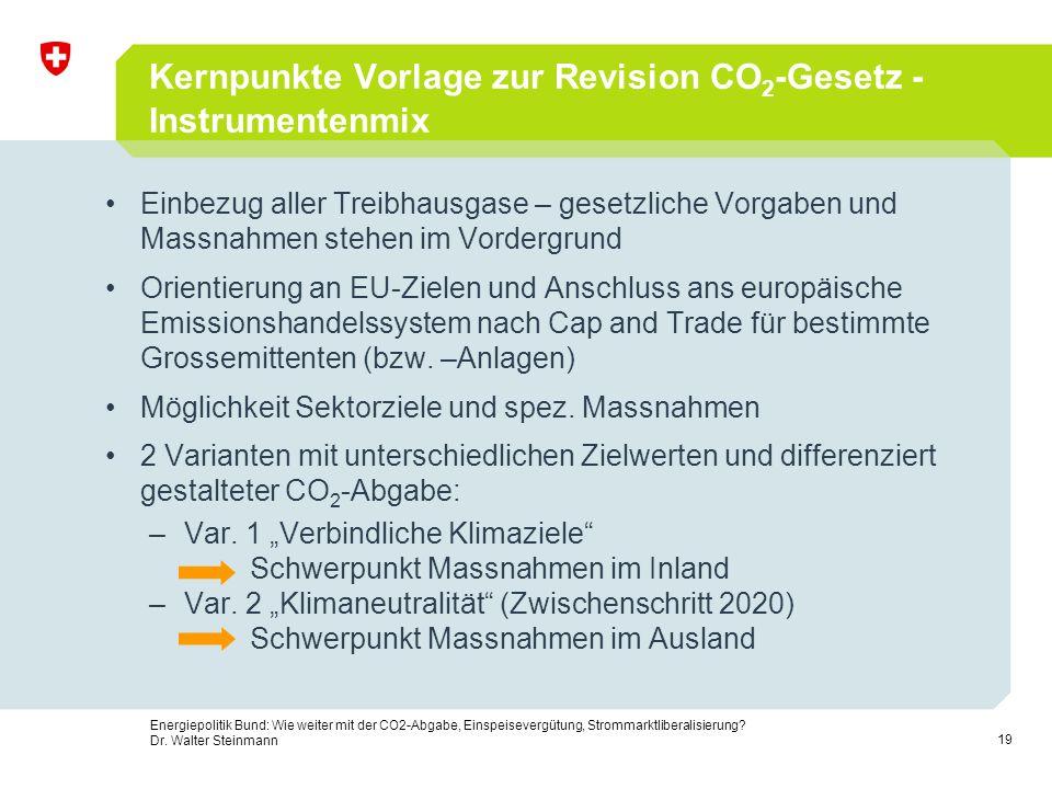 19 Energiepolitik Bund: Wie weiter mit der CO2-Abgabe, Einspeisevergütung, Strommarktliberalisierung? Dr. Walter Steinmann Kernpunkte Vorlage zur Revi
