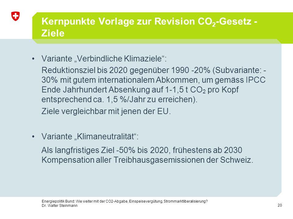 20 Energiepolitik Bund: Wie weiter mit der CO2-Abgabe, Einspeisevergütung, Strommarktliberalisierung? Dr. Walter Steinmann Kernpunkte Vorlage zur Revi