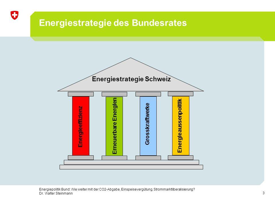 3 Energiepolitik Bund: Wie weiter mit der CO2-Abgabe, Einspeisevergütung, Strommarktliberalisierung? Dr. Walter Steinmann Energiestrategie des Bundesr