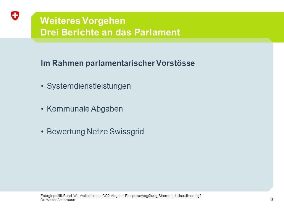 9 Energiepolitik Bund: Wie weiter mit der CO2-Abgabe, Einspeisevergütung, Strommarktliberalisierung.