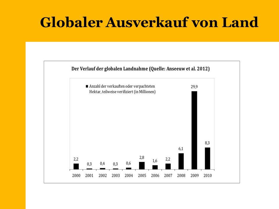 Globaler Ausverkauf von Land