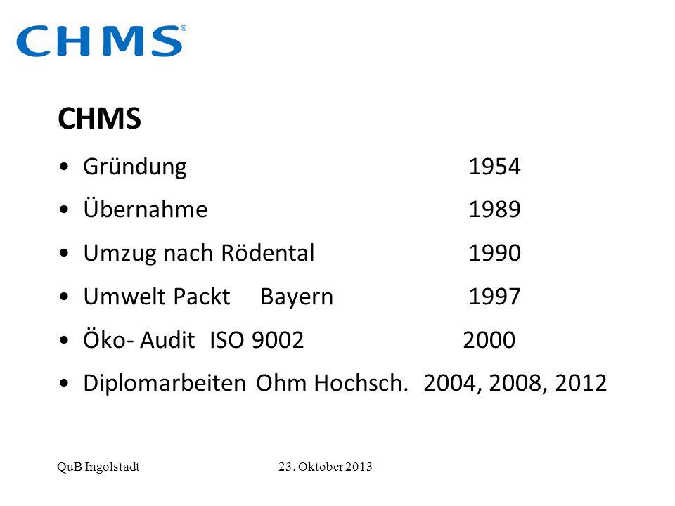 CHMS Gründung 1954 Übernahme 1989 Umzug nach Rödental 1990 Umwelt Packt Bayern 1997 Öko- Audit ISO 9002 2000 Diplomarbeiten Ohm Hochsch. 2004, 2008, 2
