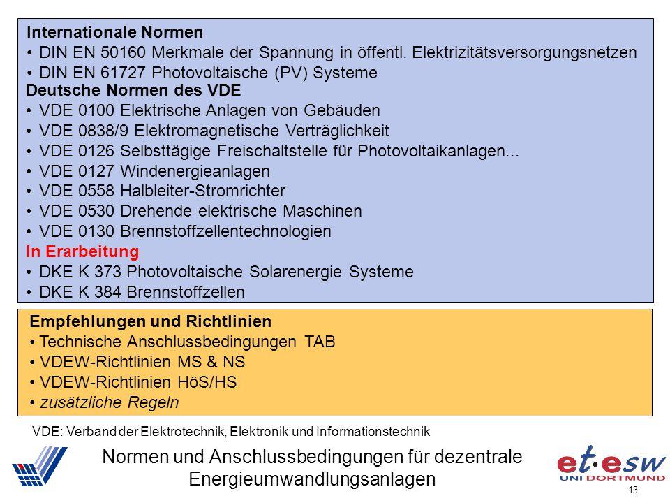 13 Normen und Anschlussbedingungen für dezentrale Energieumwandlungsanlagen Internationale Normen DIN EN 50160 Merkmale der Spannung in öffentl. Elekt
