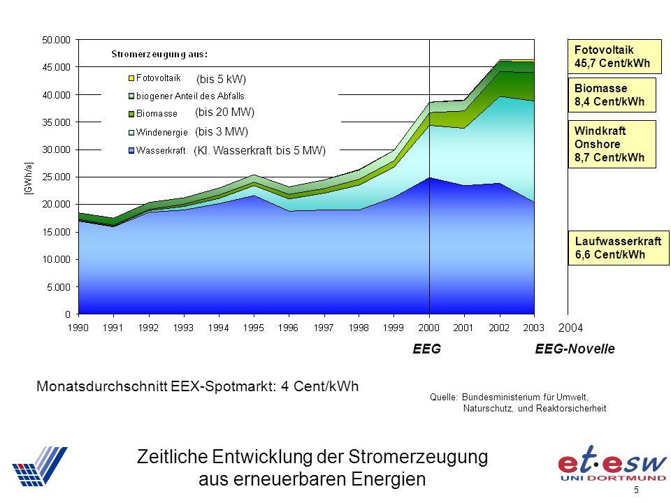 5 Zeitliche Entwicklung der Stromerzeugung aus erneuerbaren Energien Quelle: Bundesministerium für Umwelt, Naturschutz, und Reaktorsicherheit (Kl. Was