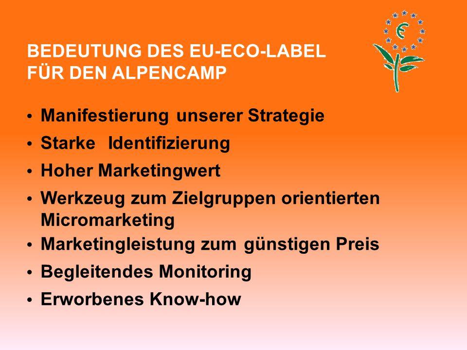 BEDEUTUNG DES EU-ECO-LABEL FÜR DEN ALPENCAMP Manifestierungunserer Strategie StarkeIdentifizierung Werkzeug zum Zielgruppen orientierten Micromarketing Begleitendes Monitoring Marketingleistung zum günstigen Preis Hoher Marketingwert Erworbenes Know-how