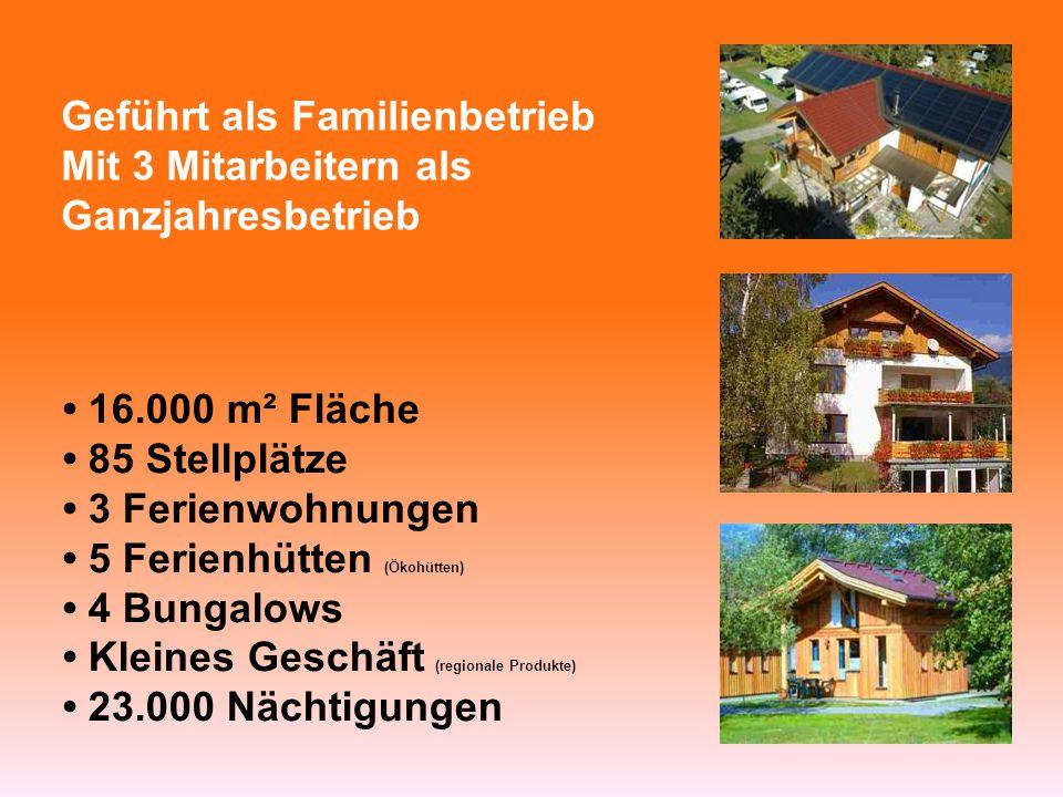 16.000 m² Fläche 85 Stellplätze 3 Ferienwohnungen 5 Ferienhütten (Ökohütten) 4 Bungalows Kleines Geschäft (regionale Produkte) 23.000 Nächtigungen Gef