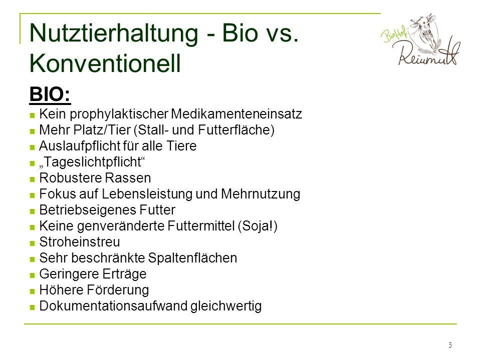 6 Nutztierhaltung - Bio vs.