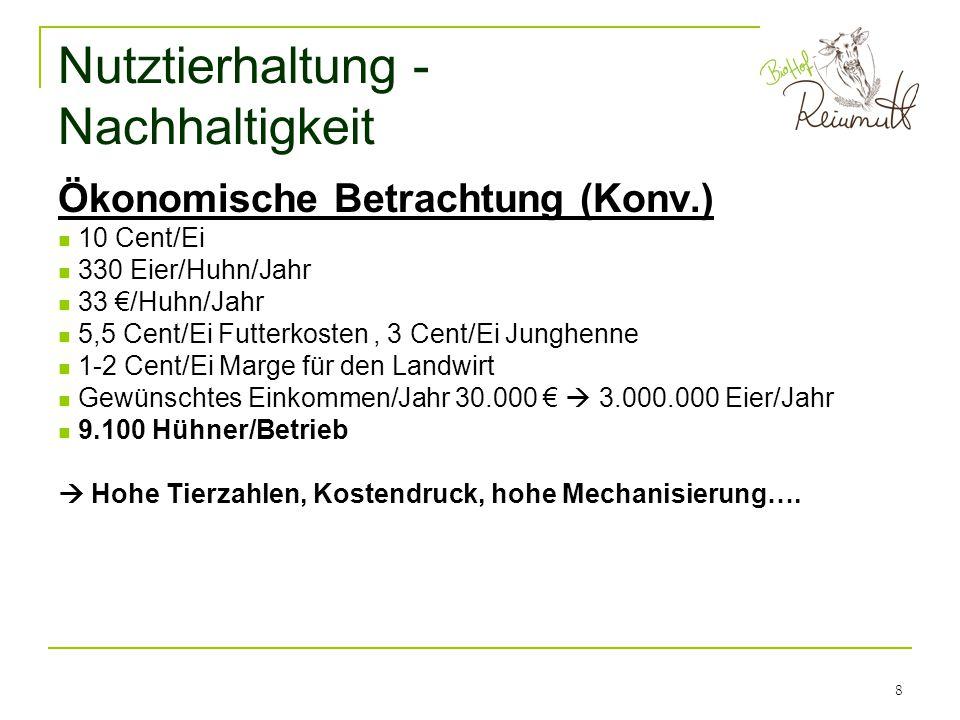 9 Nutztierhaltung - Nachhaltigkeit Ökologische Betrachtung (Konv.