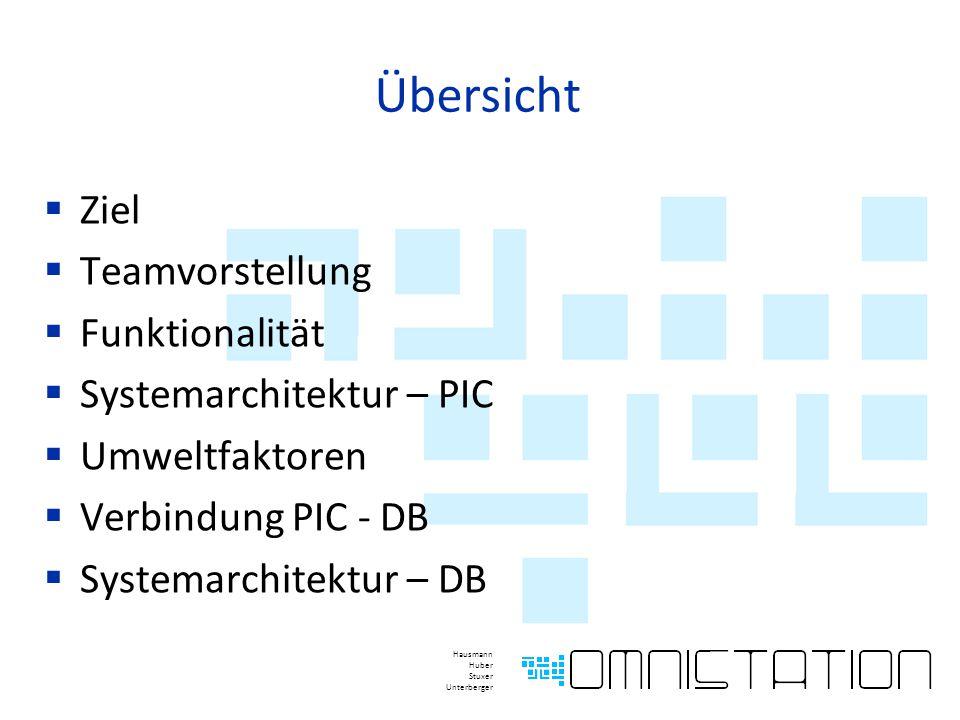 Übersicht  Ziel  Teamvorstellung  Funktionalität  Systemarchitektur – PIC  Umweltfaktoren  Verbindung PIC - DB  Systemarchitektur – DB Hausmann Huber Stuxer Unterberger