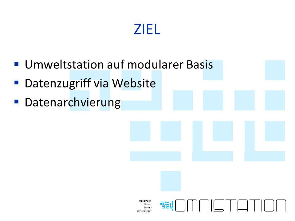 ZIEL  Umweltstation auf modularer Basis  Datenzugriff via Website  Datenarchvierung Hausmann Huber Stuxer Unterberger