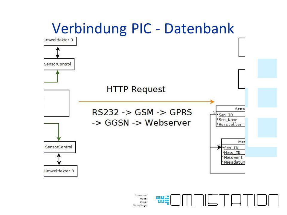 Verbindung PIC - Datenbank Hausmann Huber Stuxer Unterberger