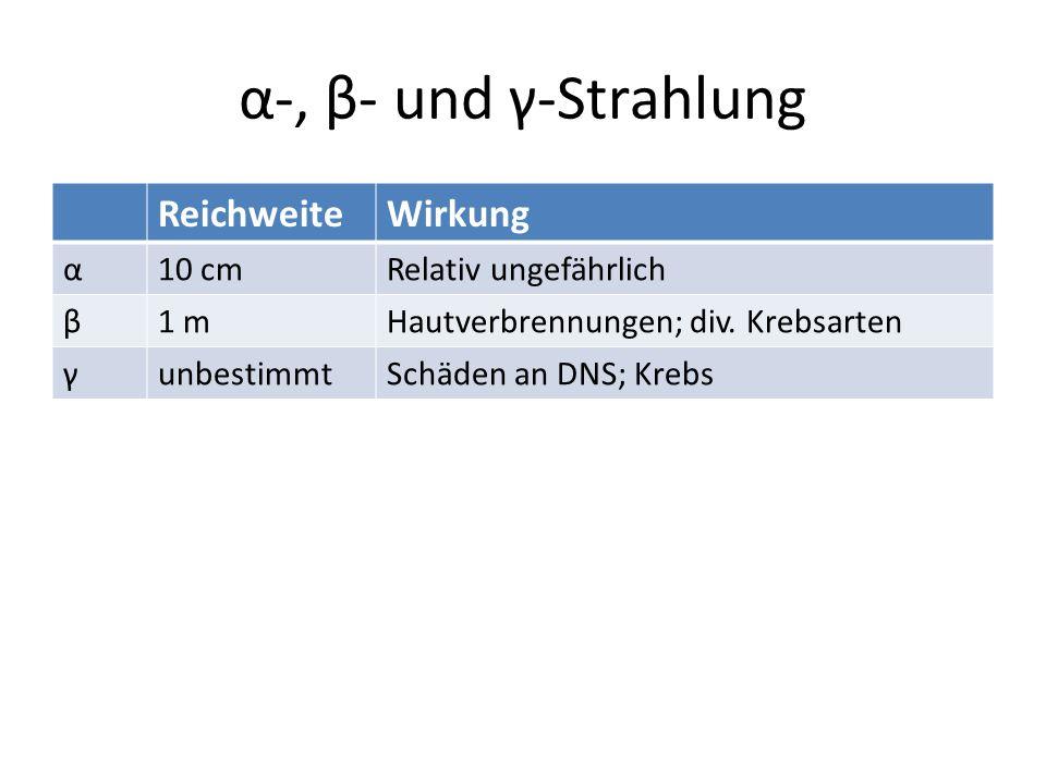 α-, β- und γ-Strahlung ReichweiteWirkung α10 cmRelativ ungefährlich β1 mHautverbrennungen; div.