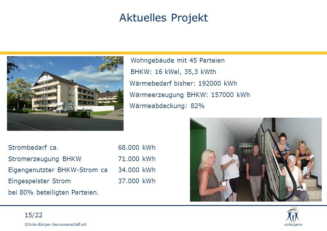 ©Solar-Bürger-Genossenschaft eG 15/22 solargeno Aktuelles Projekt Wohngebäude mit 45 Parteien BHKW: 16 kWel, 35,3 kWth Strombedarf ca. 68.000 kWh Stro