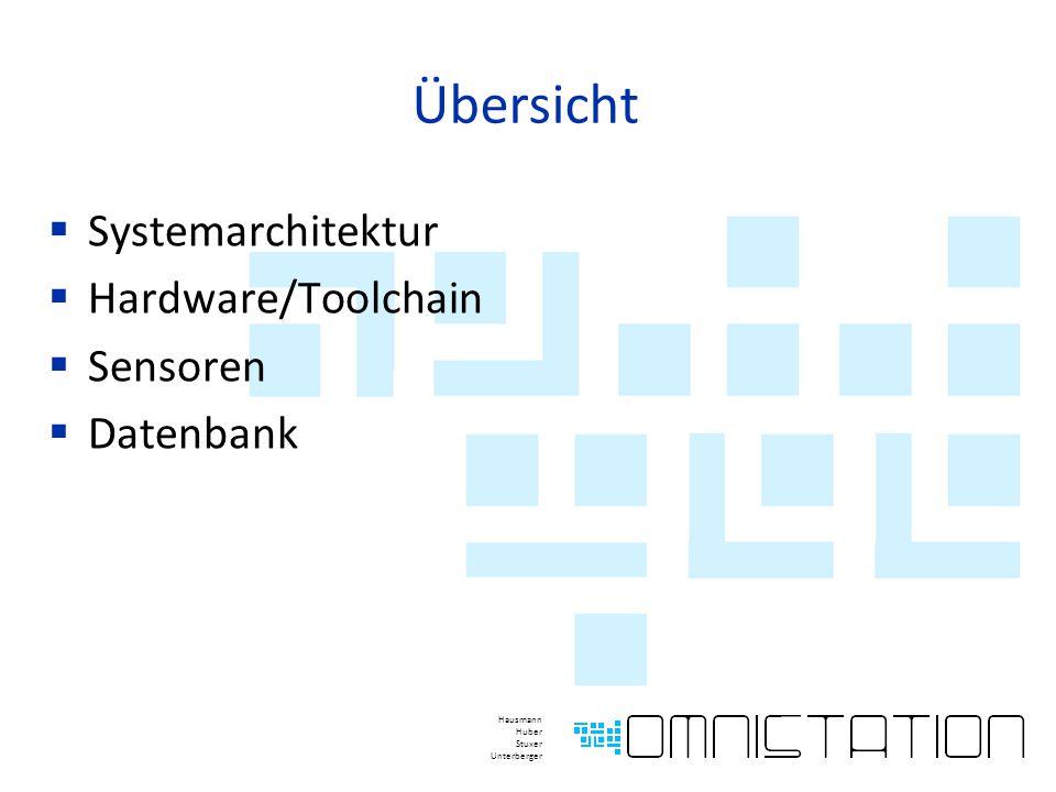 Hausmann Huber Stuxer Unterberger Übersicht  Systemarchitektur  Hardware/Toolchain  Sensoren  Datenbank