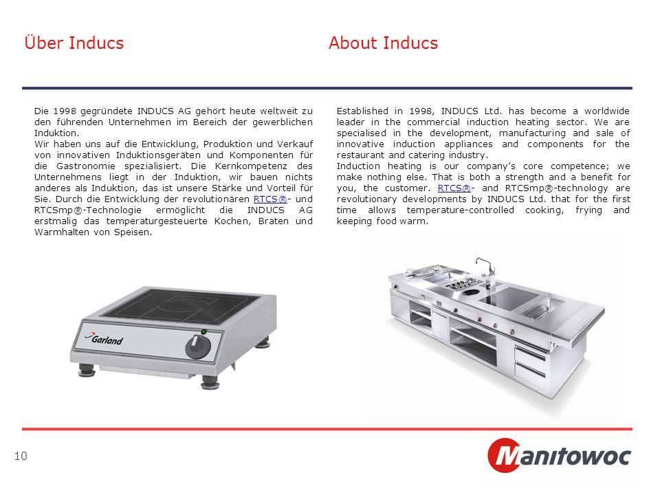 10 Über InducsAbout Inducs Die 1998 gegründete INDUCS AG gehört heute weltweit zu den führenden Unternehmen im Bereich der gewerblichen Induktion. Wir