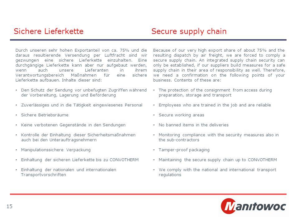 15 Sichere LieferketteSecure supply chain Durch unseren sehr hohen Exportanteil von ca. 75% und die daraus resultierende Versendung per Luftfracht sin