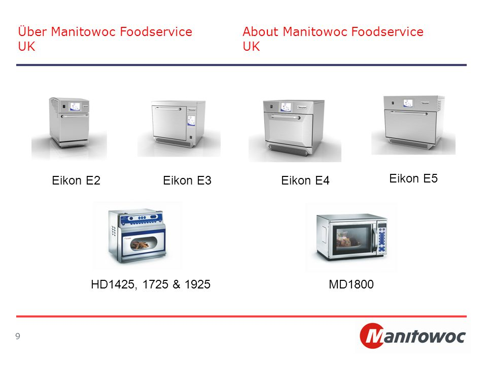 9 Über Manitowoc Foodservice UK About Manitowoc Foodservice UK Eikon E2Eikon E3Eikon E4 Eikon E5 HD1425, 1725 & 1925MD1800