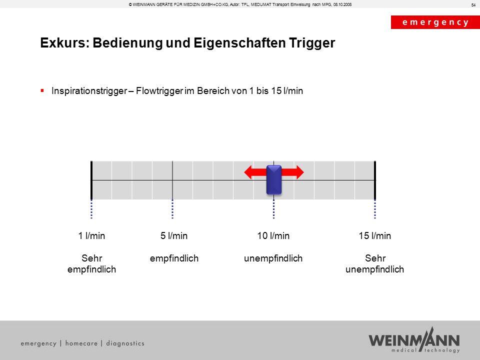 Exkurs: Bedienung und Eigenschaften Trigger  Inspirationstrigger – Flowtrigger im Bereich von 1 bis 15 l/min 1 l/min Sehr empfindlich 5 l/min empfindlich 10 l/min unempfindlich 15 l/min Sehr unempfindlich 54 © WEINMANN GERÄTE FÜR MEDIZIN GMBH+CO.KG, Autor: TFL, MEDUMAT Transport Einweisung nach MPG, 08.10.2008
