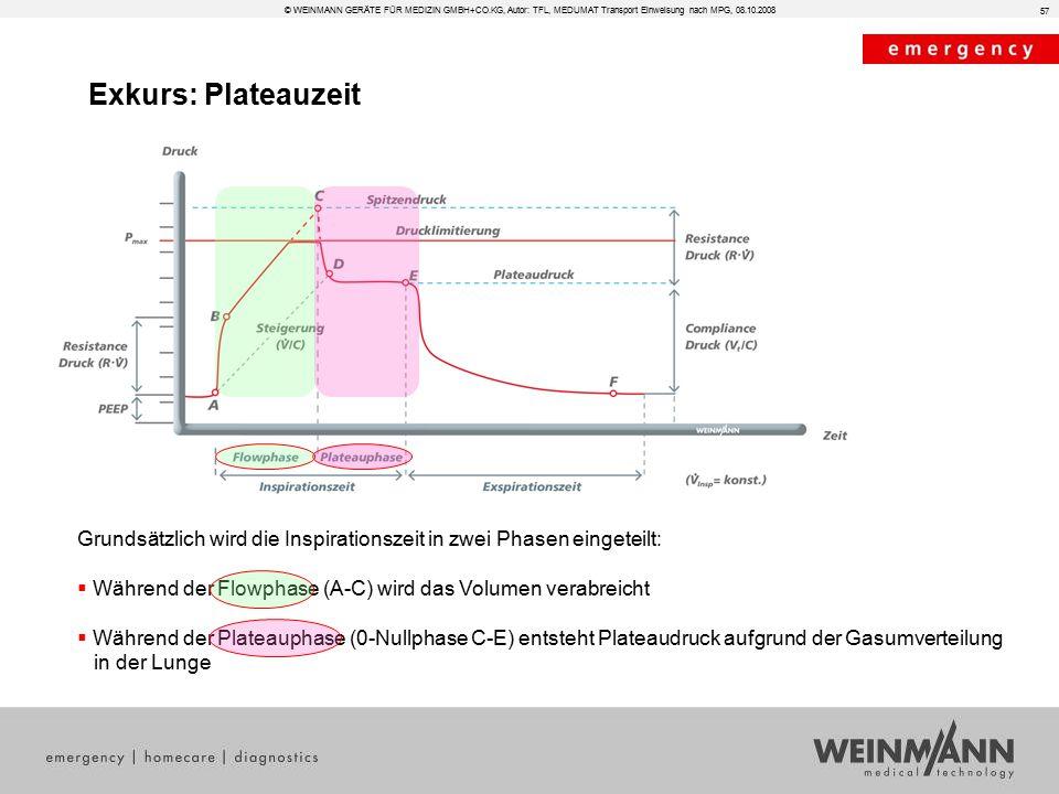 Exkurs: Plateauzeit 57 © WEINMANN GERÄTE FÜR MEDIZIN GMBH+CO.KG, Autor: TFL, MEDUMAT Transport Einweisung nach MPG, 08.10.2008 Grundsätzlich wird die Inspirationszeit in zwei Phasen eingeteilt:  Während der Flowphase (A-C) wird das Volumen verabreicht  Während der Plateauphase (0-Nullphase C-E) entsteht Plateaudruck aufgrund der Gasumverteilung in der Lunge