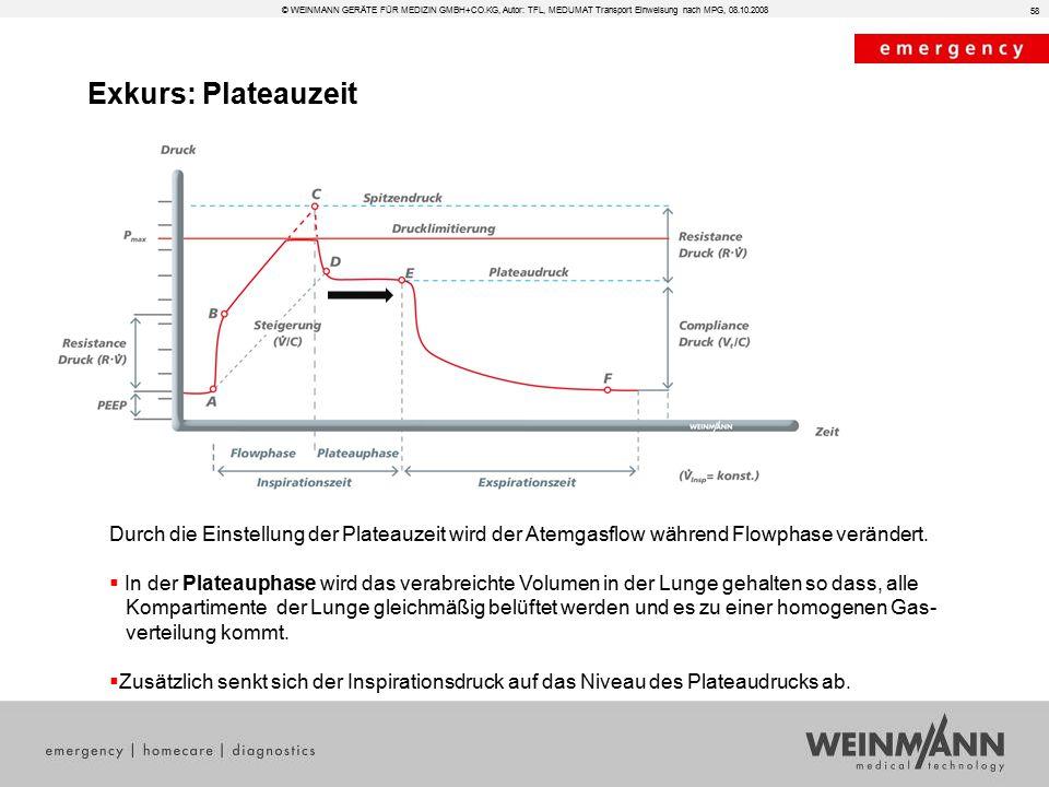 Exkurs: Plateauzeit 58 © WEINMANN GERÄTE FÜR MEDIZIN GMBH+CO.KG, Autor: TFL, MEDUMAT Transport Einweisung nach MPG, 08.10.2008 Durch die Einstellung der Plateauzeit wird der Atemgasflow während Flowphase verändert.