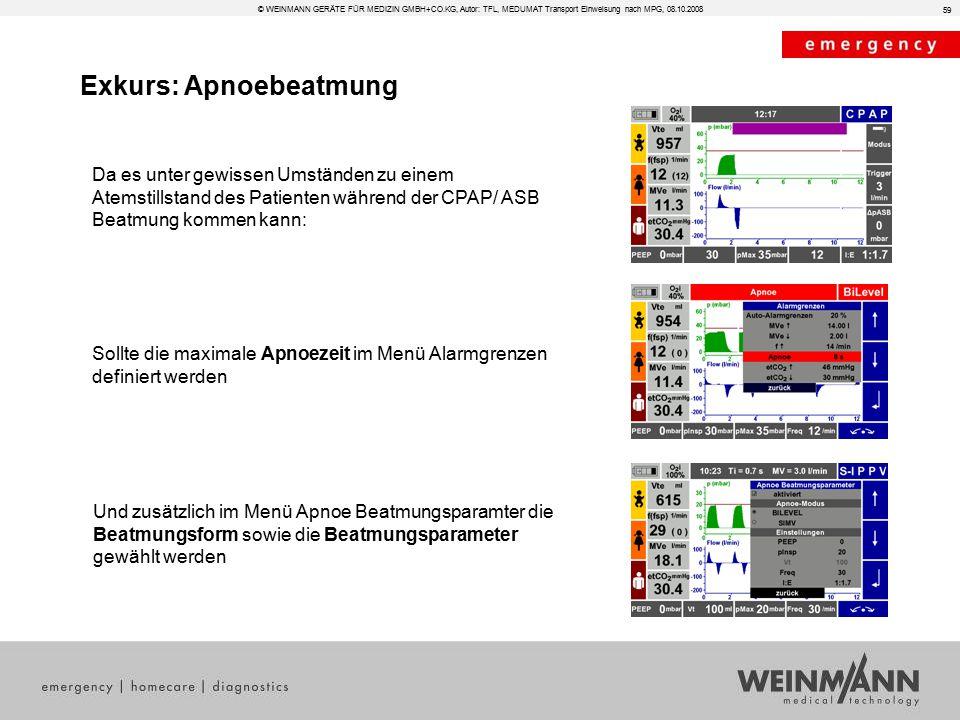 Exkurs: Apnoebeatmung 59 © WEINMANN GERÄTE FÜR MEDIZIN GMBH+CO.KG, Autor: TFL, MEDUMAT Transport Einweisung nach MPG, 08.10.2008 Da es unter gewissen