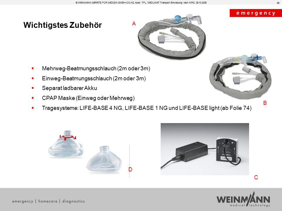 Mehrweg-Beatmungsschlauch (2m oder 3m)  Einweg-Beatmungsschlauch (2m oder 3m)  Separat ladbarer Akku  CPAP Maske (Einweg oder Mehrweg)  Tragesys
