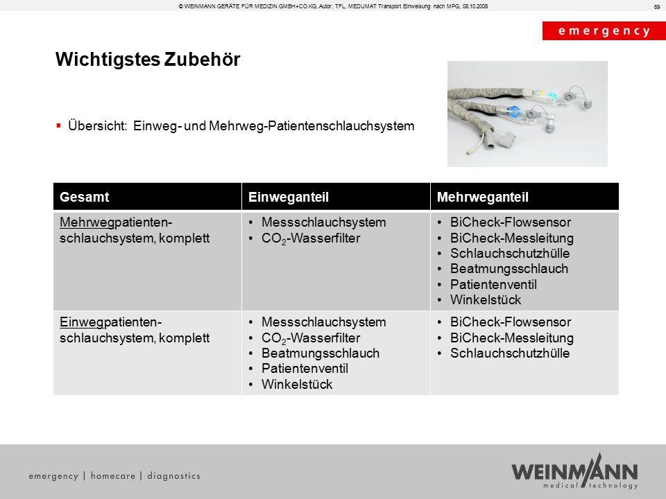 Wichtigstes Zubehör © WEINMANN GERÄTE FÜR MEDIZIN GMBH+CO.KG, Autor: TFL, MEDUMAT Transport Einweisung nach MPG, 08.10.2008  Übersicht: Einweg- und M