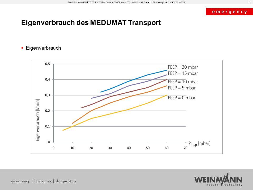 Eigenverbrauch des MEDUMAT Transport  Eigenverbrauch 87