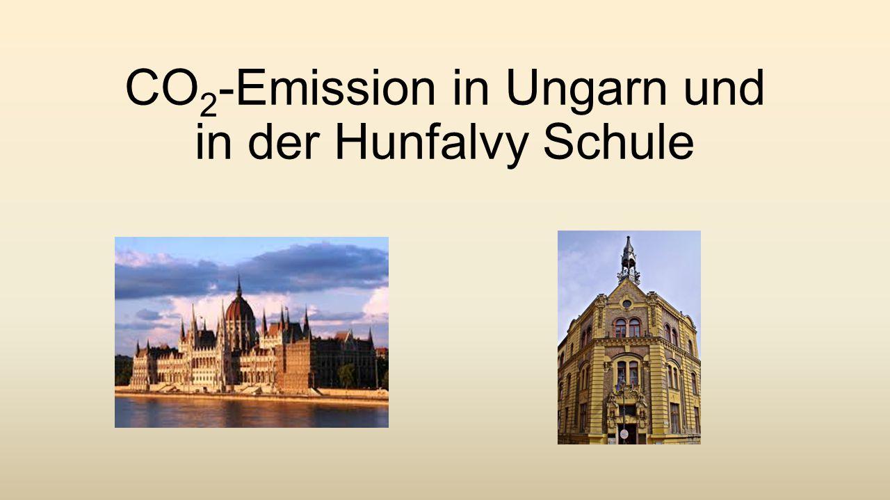 CO 2 -Emission in Ungarn und in der Hunfalvy Schule