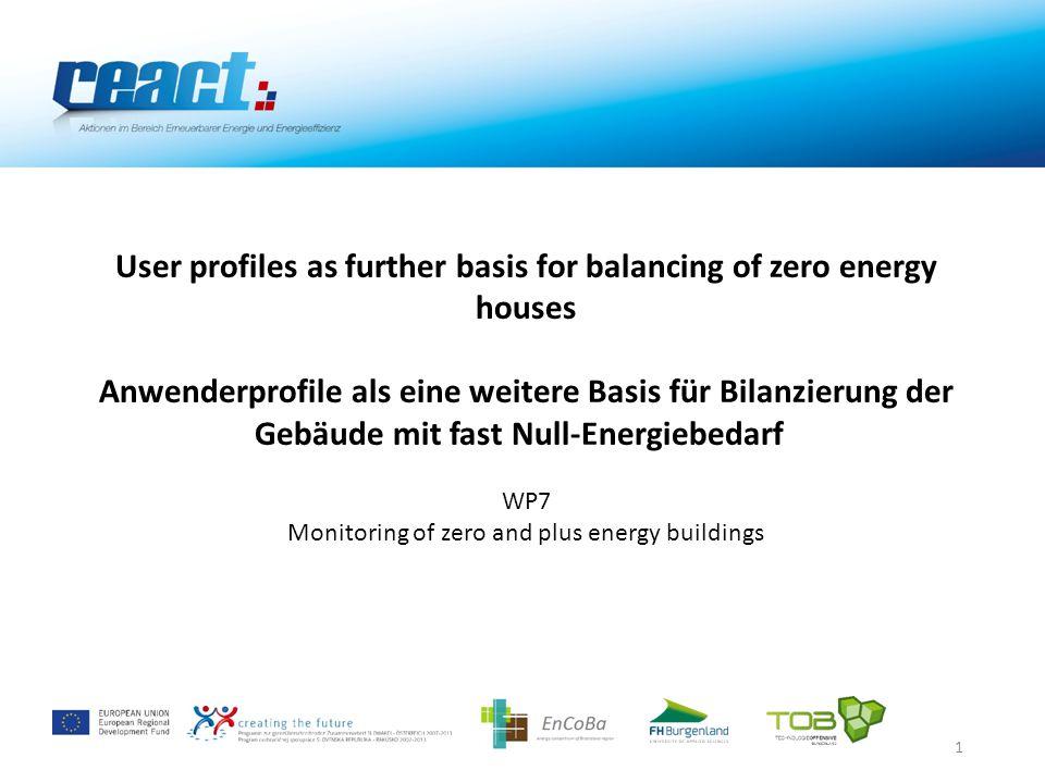 12 Heizung In dieser Energieverbrauchskategorie sind die Anwenderprofile sehr unterschiedlich.