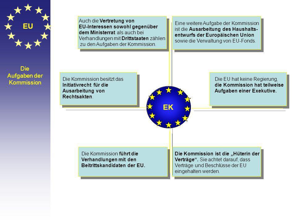 EU Die Aufgaben der Kommission EK Die EU hat keine Regierung, die Kommission hat teilweise Aufgaben einer Exekutive.