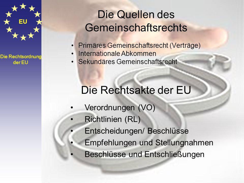 © Stefan Mayer / EK 2010 EU Primäres Gemeinschaftsrecht (Verträge) Internationale Abkommen Sekundäres Gemeinschaftsrecht Die Rechtsordnung der EU Die Quellen des Gemeinschaftsrechts Die Rechtsakte der EU Verordnungen (VO) Richtlinien (RL) Entscheidungen/ Beschlüsse Empfehlungen und Stellungnahmen Beschlüsse und Entschließungen