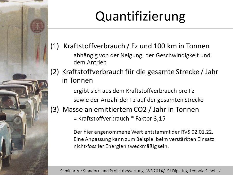 (1)Kraftstoffverbrauch / Fz und 100 km in Tonnen abhängig von der Neigung, der Geschwindigkeit und dem Antrieb (2)Kraftstoffverbrauch für die gesamte Strecke / Jahr in Tonnen ergibt sich aus dem Kraftstoffverbrauch pro Fz sowie der Anzahl der Fz auf der gesamten Strecke (3) Masse an emittiertem CO2 / Jahr in Tonnen = Kraftstoffverbrauch * Faktor 3,15 Der hier angenommene Wert entstammt der RVS 02.01.22.