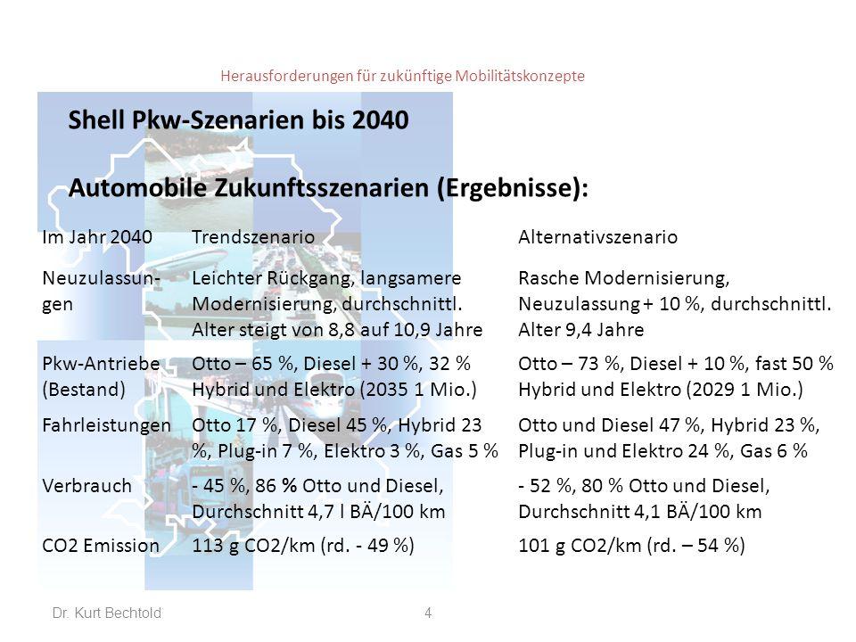 Herausforderungen für zukünftige Mobilitätskonzepte Shell Pkw-Szenarien bis 2040 Automobile Zukunftsszenarien (Ergebnisse): Dr. Kurt Bechtold4 Im Jahr