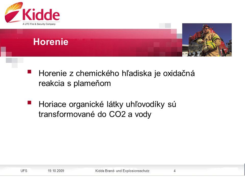 Kidde Brand- und ExplosionsschutzUFS Bild einfügen Höhe: 3,45 cm (Größe) Position vertikal: 2,4 cm 19.10.20094  Horenie z chemického hľadiska je oxidačná reakcia s plameňom Horenie  Horiace organické látky uhľovodíky sú transformované do CO2 a vody