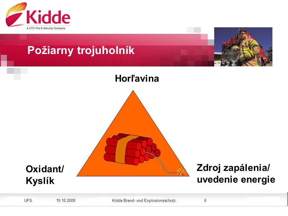 Kidde Brand- und ExplosionsschutzUFS Bild einfügen Höhe: 3,45 cm (Größe) Position vertikal: 2,4 cm 19.10.20097 Ako zahasiť oheň.