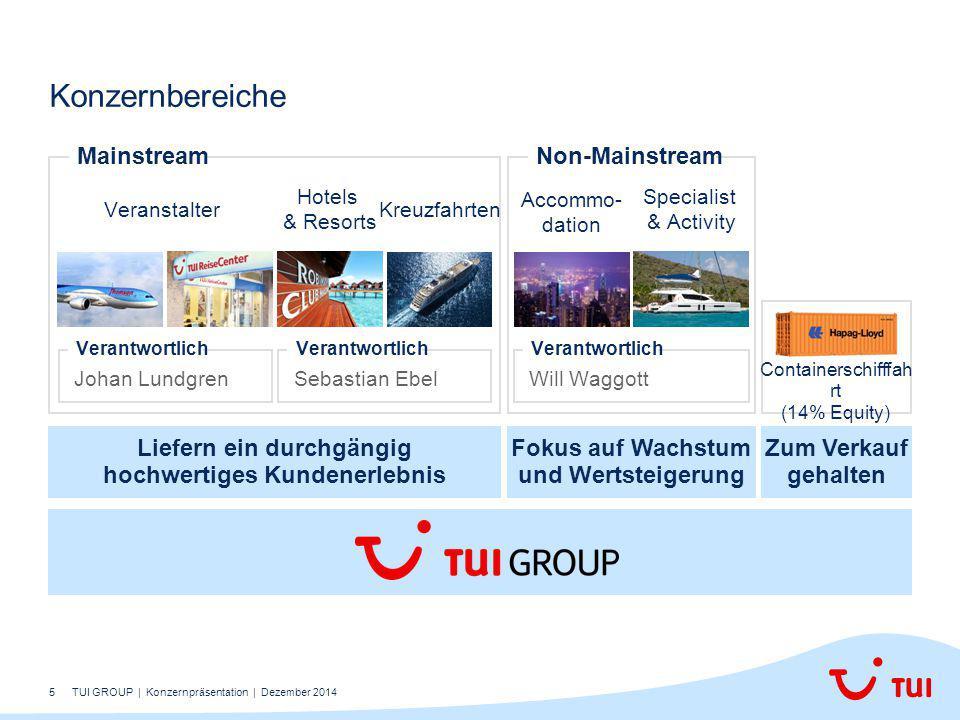 5 Konzernbereiche Zum Verkauf gehalten Containerschifffah rt (14% Equity) Non-Mainstream Fokus auf Wachstum und Wertsteigerung Accommo- dation Special